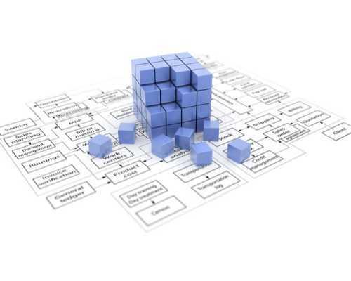 Graph showing building blocks on diagram.